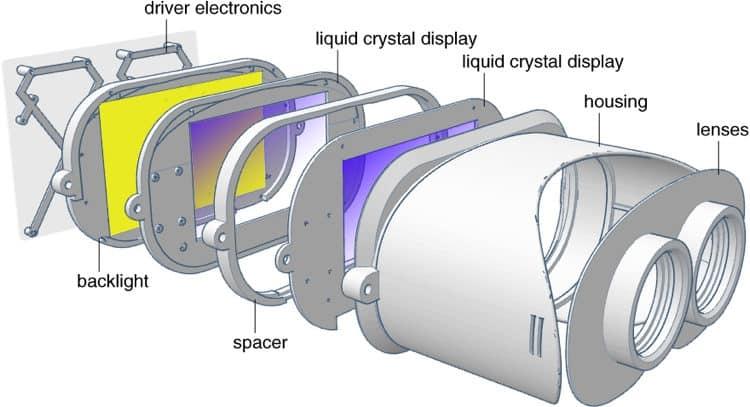 virtual-reality-light-fields-4-stanford