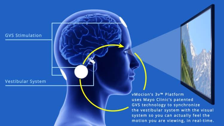 Motion sickness réalité virtuelle