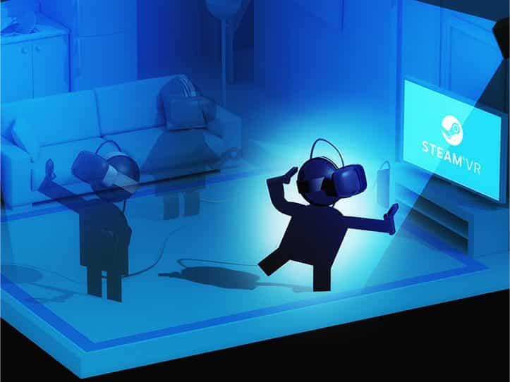 HTC investisseurs en VR et AR