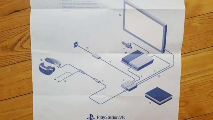 PlayStation VR guide emploi schema installation utilisation