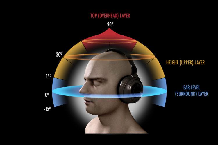 Auro-Head-Graphic-2D