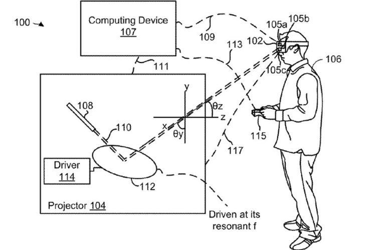 Brevet PS VR détecteur mouvements