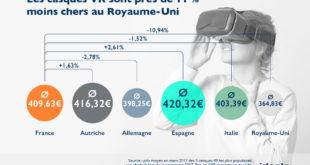 Casque VR au meilleur prix réalité virtuelle
