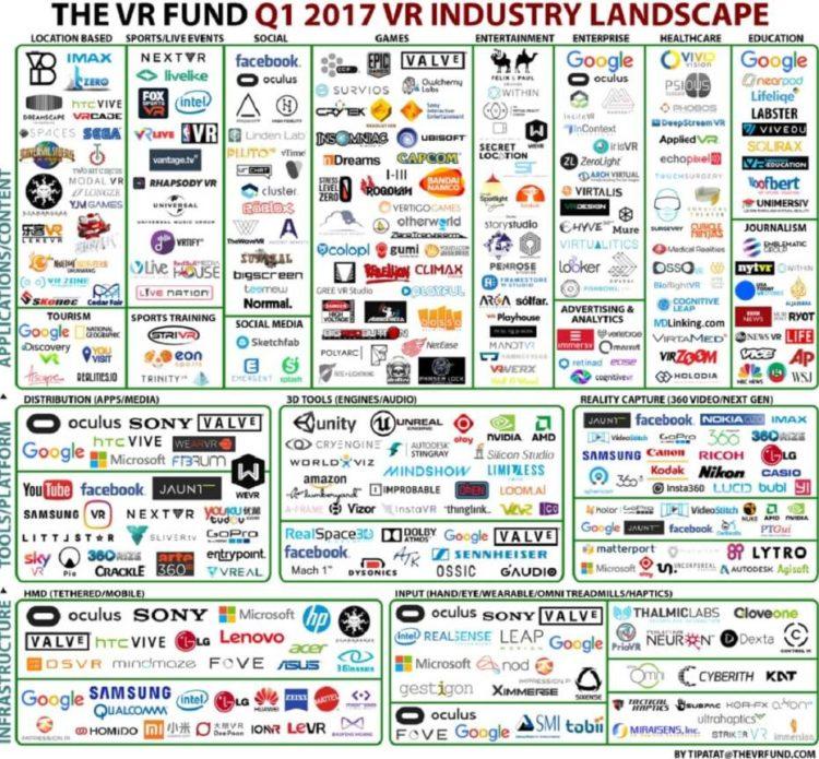 venture reality fund