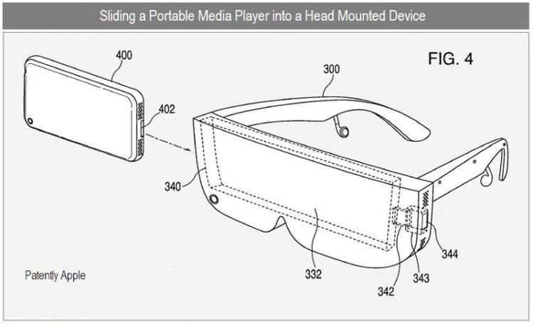 Brevets Apple réalité augmentée réalité virtuelle