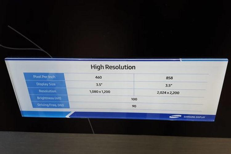 Nouvel écran Samsung Ultra haute définition pour la VR