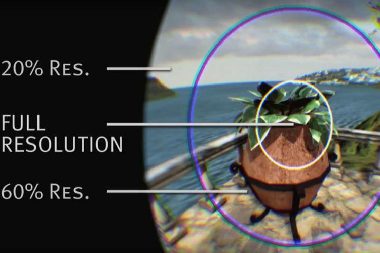 Nvidia résolution écrans réalité virtuelle 20 ans