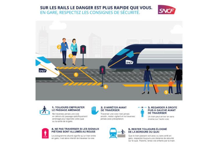 SNCF campagne de sensibilisation en réalité virtuelle