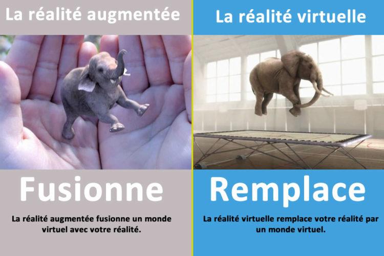 Infographie réalité virtuelle augmentée : différences