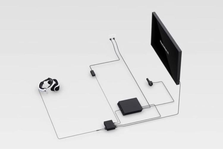 Vidéo tutoriel PlayStation VR CUH-ZVR2