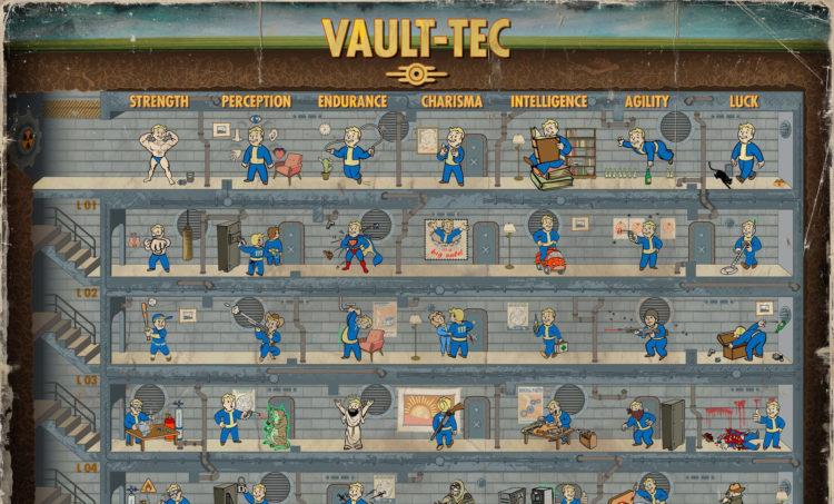 fallout 4 vr scénario gameplay rpg