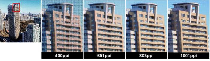 psvr 2 densité pixels