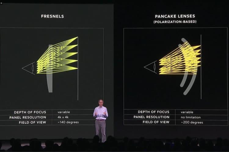 Michael Abrash futur de la réalité virtuelle