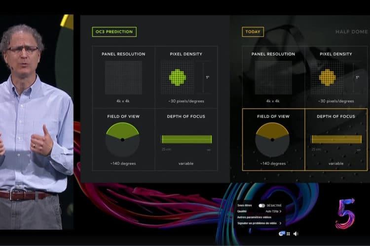 Michael Abrash prédictions réalité virtuelle
