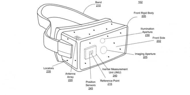 Brevet Oculus connexion sans fil