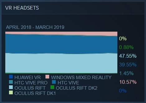 steam vr survey