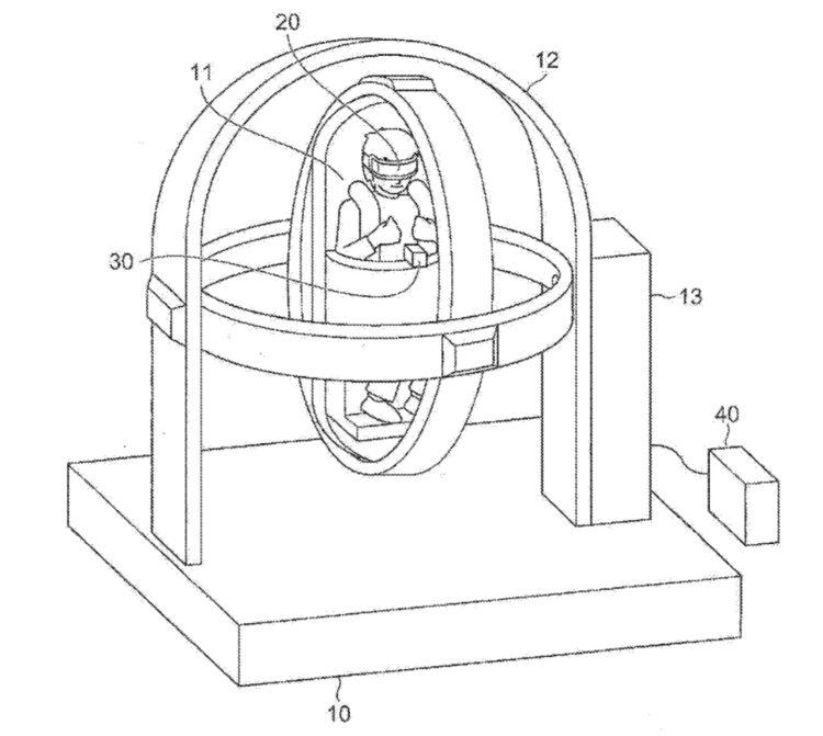 Brevet sony siège gyroscopique