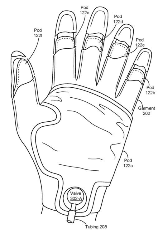 Facebook gants haptiques retour de force