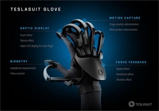 Teslasuit glove gants haptiques pour la réalité virtuelle
