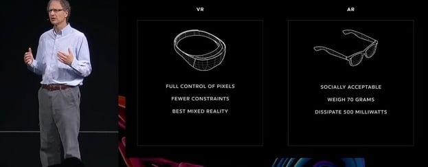 facebook lunettes ar 2030
