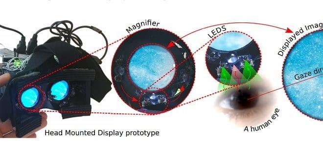 Nvidia prépare un système d'eye-tracking novateur - Réalité-Virtuelle.com