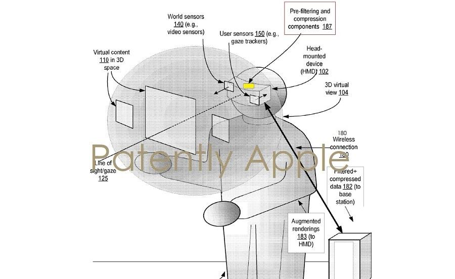 apple brevet casque VR