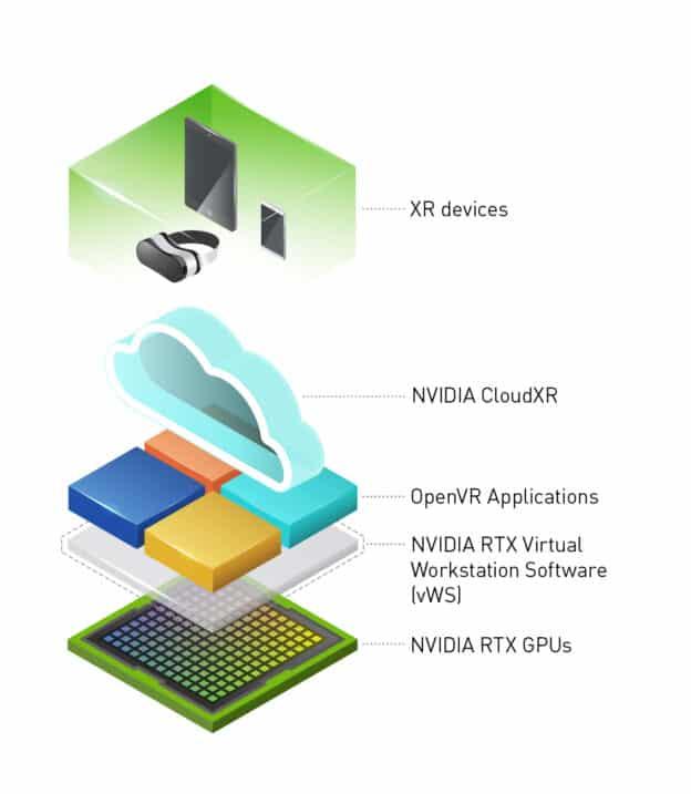 nvidia cloudxr